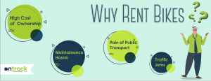 why-rent-bikes